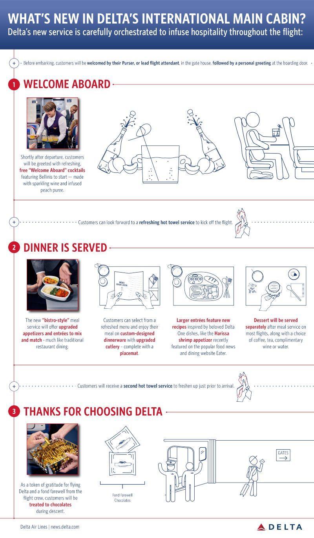 Delta international main cabin features