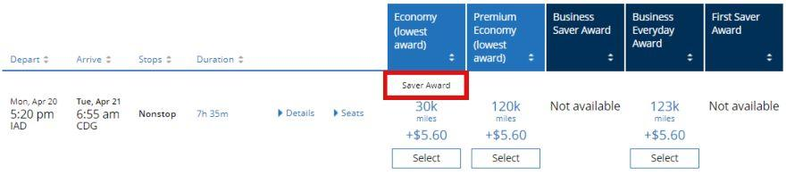 How to Search Award Availability Like a Pro: Tips, Tricks, and Tools