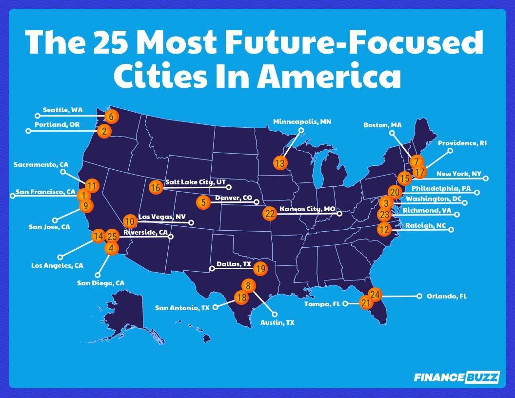 25 Most Future-Focused Cities In America