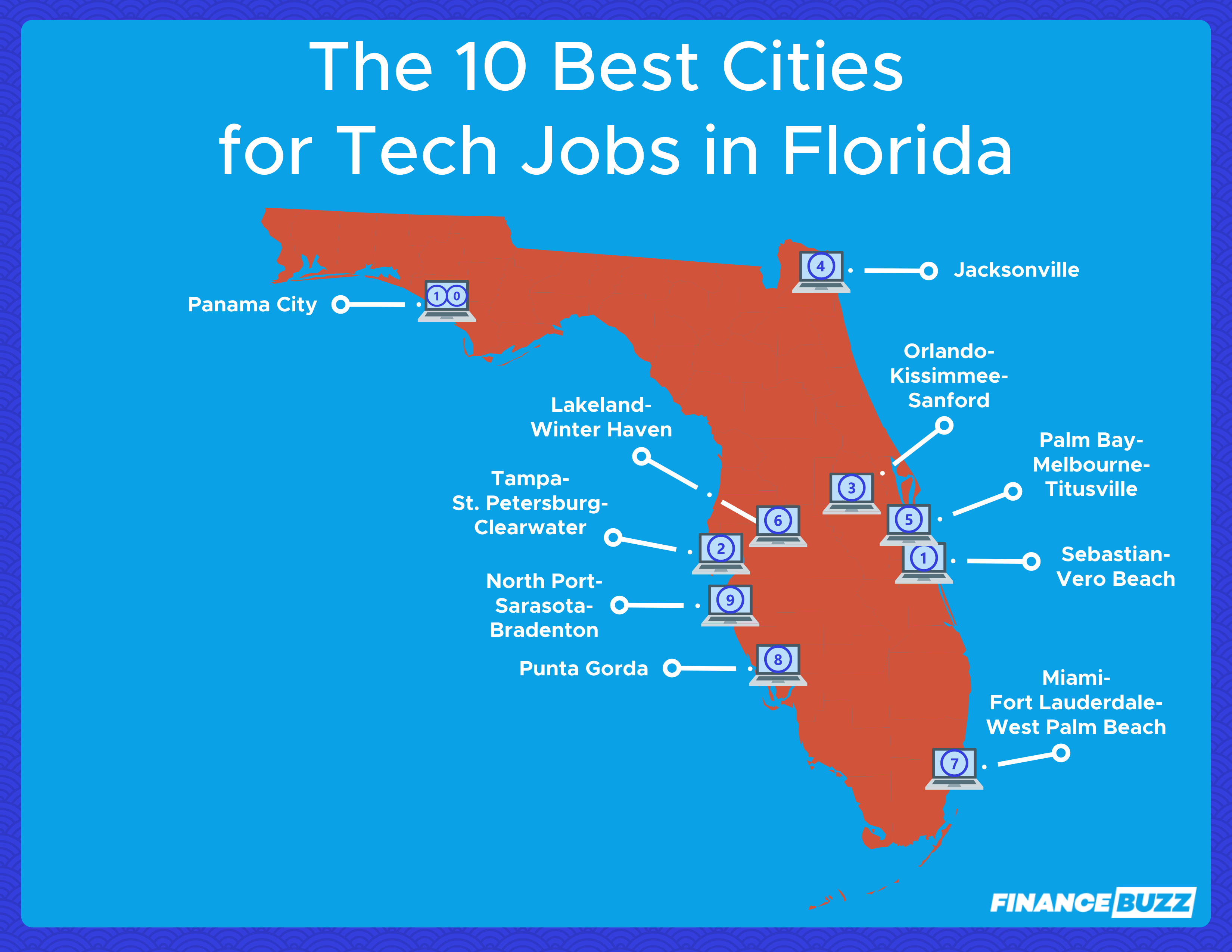 Map of the 10 best cities for tech jobs in the state of Florida