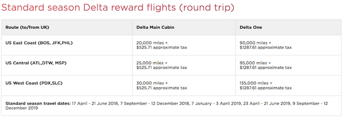 Delta rewards flights from US to UK through the Virgin Atlantic Partner program